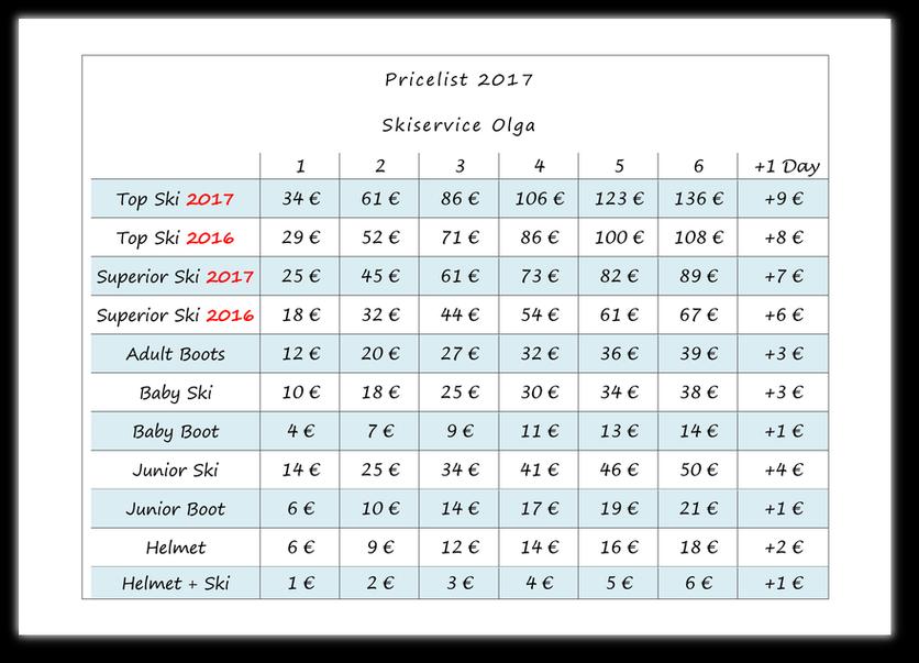 it service price list thevillas co